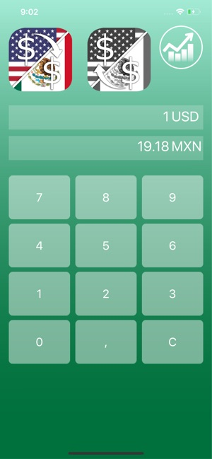 Mexican Peso Dollar Converter 4 Usd To Mxn