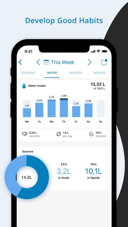 Fddb - Calorie Counter & Diet screenshot-5