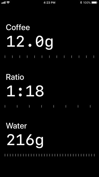 Simple Ratio