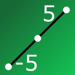Number Line: Add/Subtract Game
