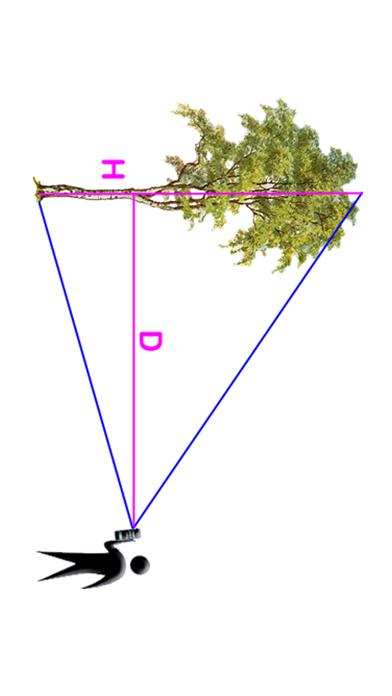 Hypsometerのおすすめ画像5