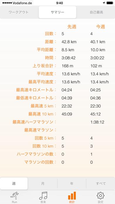 run.App – GPSとランニングのおすすめ画像4