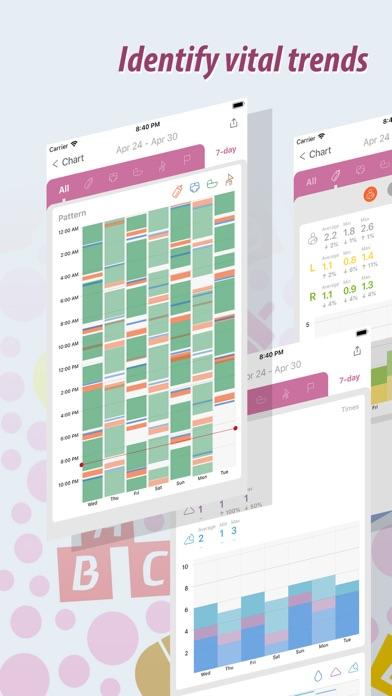 messages.download Baby Tracker - Newborn Log software