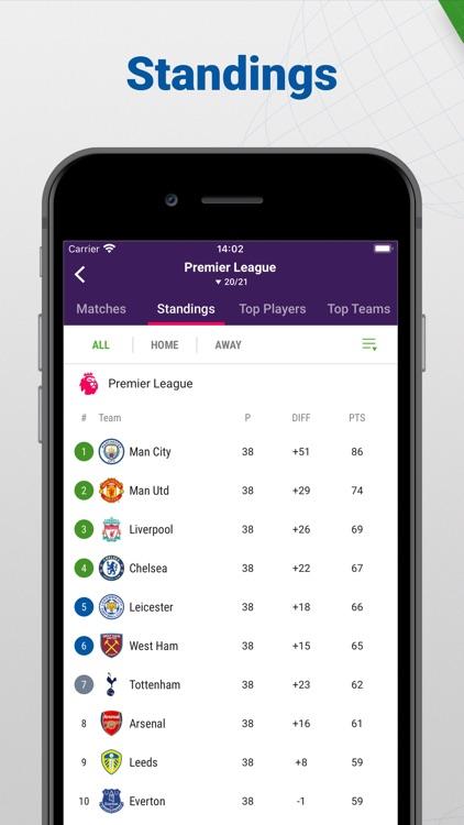 SofaScore: Live score app screenshot-4