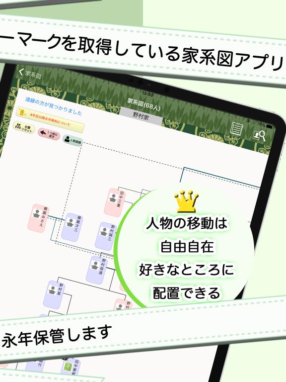 家系図 by 名字由来net 日本No.1 100万人のおすすめ画像4