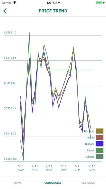 Cryptotrage - Crypto Arbitrage screenshot-3