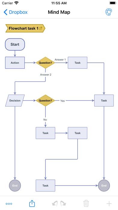 SimpleMind - マインドマッピング ScreenShot5