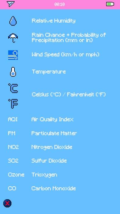 Pixel Weather - Forecast Screenshot