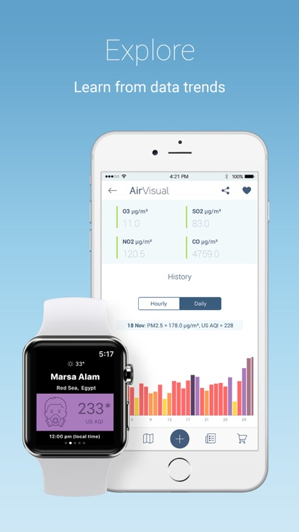IQAir AirVisual | Air Quality screenshot-4