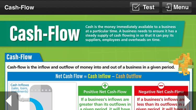 GCSE Business screenshot-5