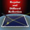 Regular & Diffused Reflection