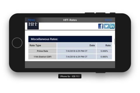 Screenshot of Daily Rates