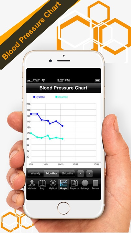 blood pressure tracker pro by ihealth ventures llc