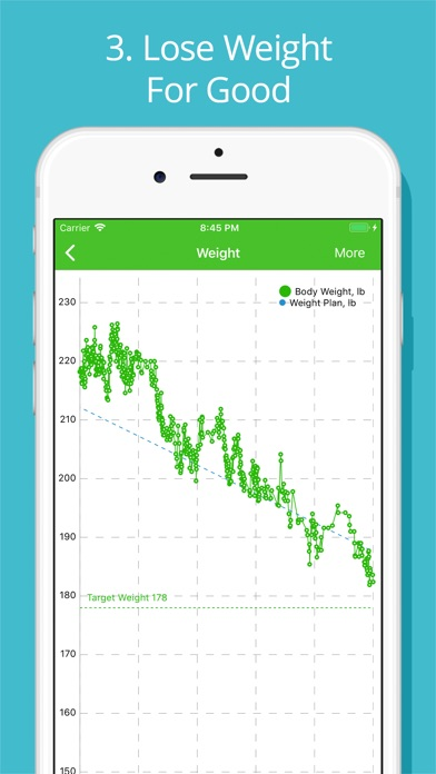 Calorie Counter by MyNetDiary iPhone