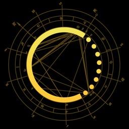 Chaturanga Astrology Horoscope