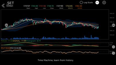 Krungsri Stock Expert screenshot three