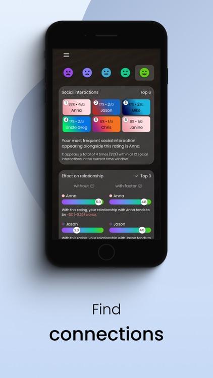 Moodflow screenshot-3
