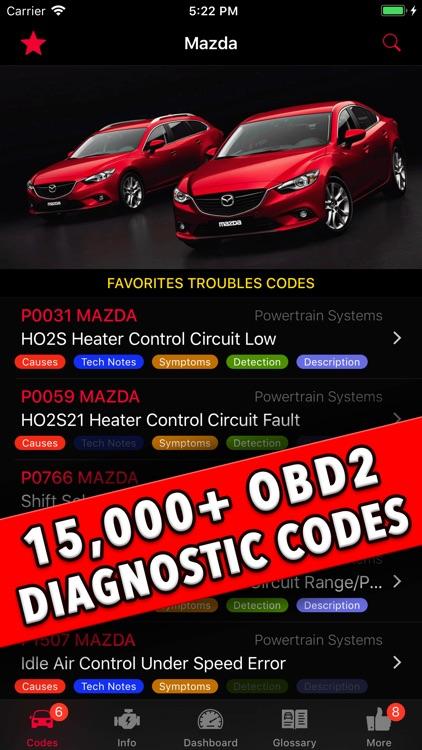 Diagnostic for Mazda by Yevgeniy Rikhter