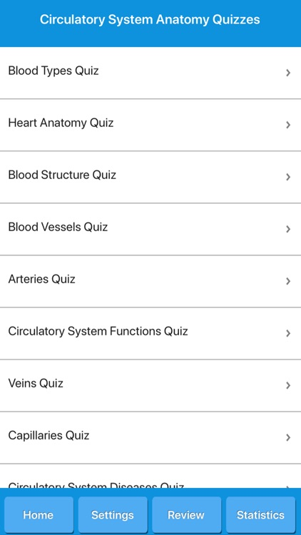 Circulatory System Anatomy screenshot-3