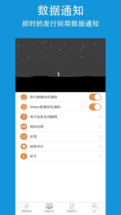 央行数据Pro-银行LPR利率查询平台 screenshot-6