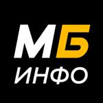 Мелбет инфо - спорт статистика на пк