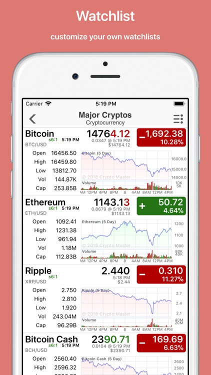 Crypto Master realtime tracker screenshot-1