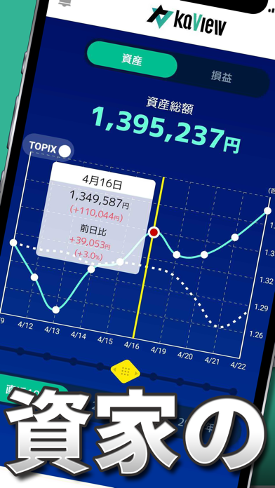 カビュウ - 株式投資管理・分析アプリ ScreenShot1