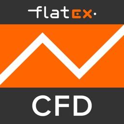 flatex CFD2GO