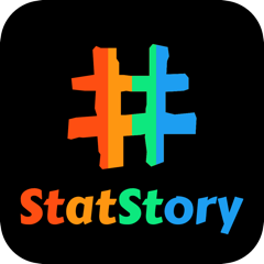 Trending Hashtags by Statstory