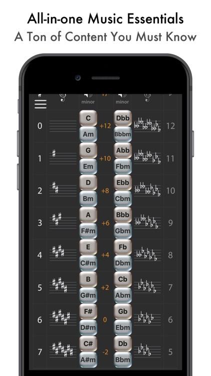 Circle of 5ths, 5th Edition screenshot-3