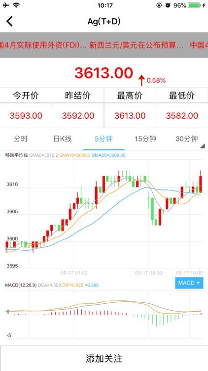 期货原油投资-全球期货行情资讯软件