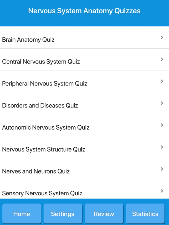 Human Nervous System Anatomy on the App Store