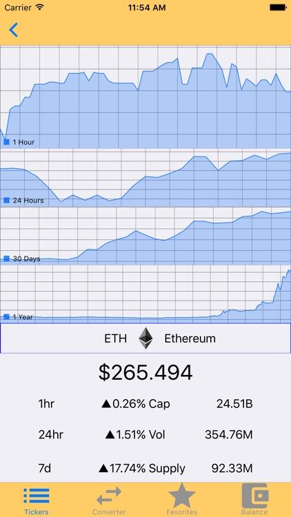 Coin Market Cap - Bitcoin and Altcoin Portfolio