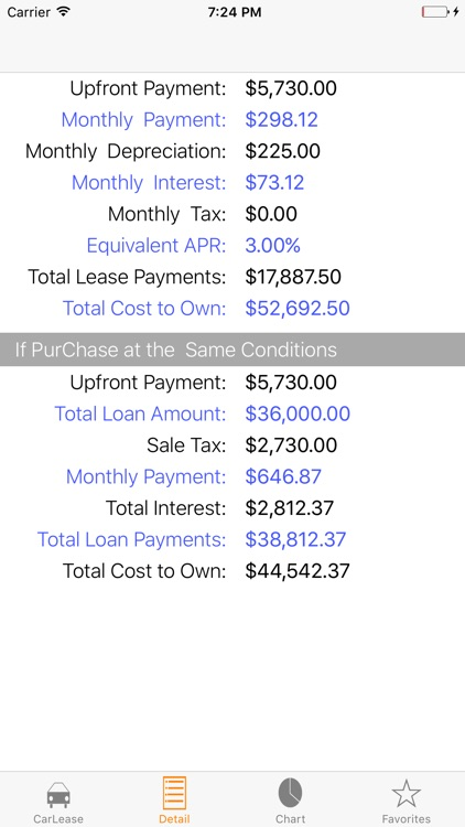 Auto Lease Calculator/ Car Loan Payment & Leasing