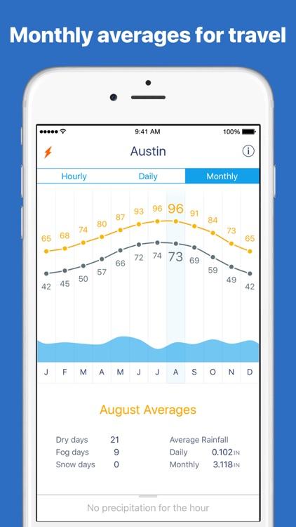 Weather Line - Forecast Graphs + Dark Sky Weather screenshot-4