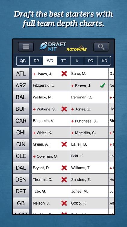 RotoWire Fantasy Football Draft Kit 2017 screenshot-3