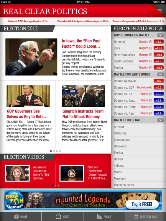 Real Clear Politics for iPad
