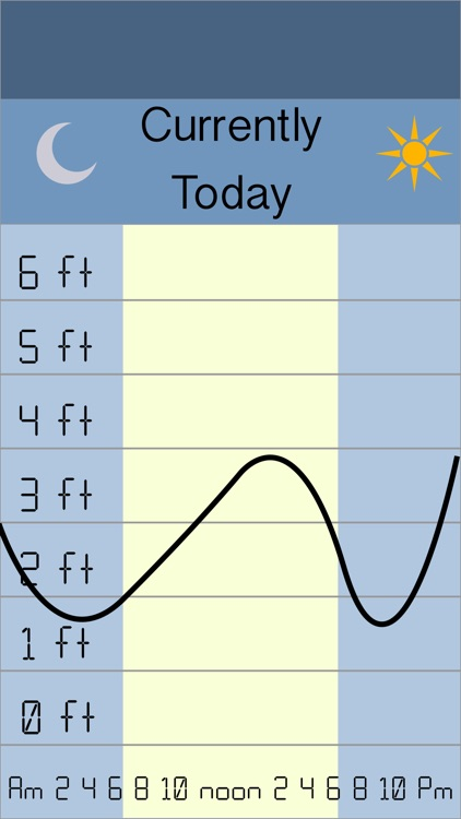 Tides Near Me Tides Chart screenshot-1