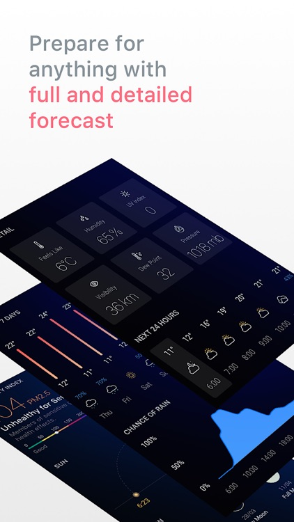 Today Weather - Forecast