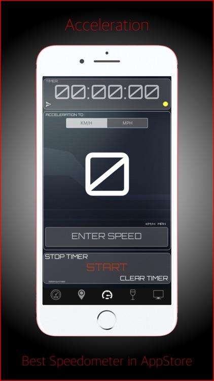Speedometer-GPS Tracker
