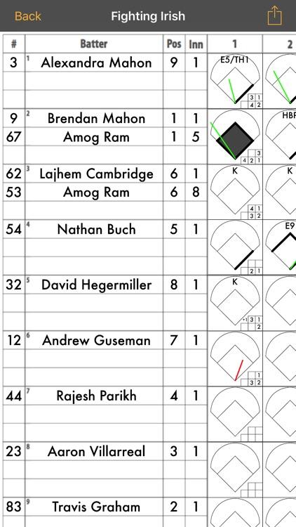 PenScore : Baseball Scorecard / Scorekeeping