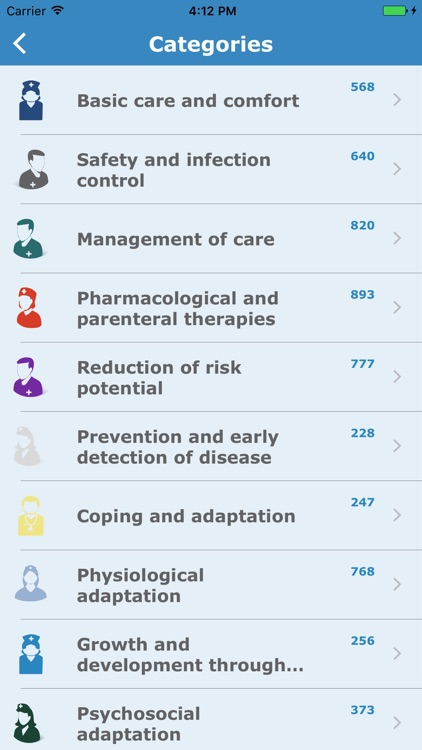 NCLEX RN PN screenshot-1