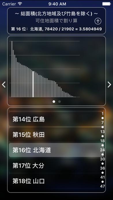 日本都道府県基礎情報Lite ScreenShot3