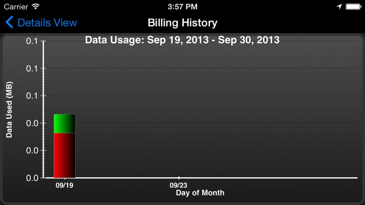 Data Monitor - Manage Data Usage in Real Time screenshot-2