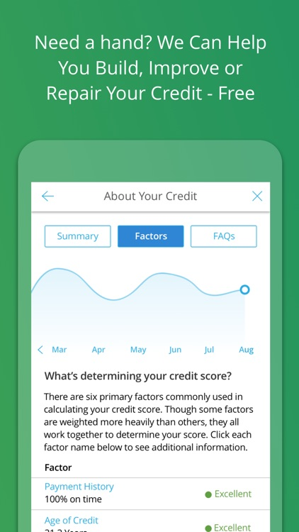 My LendingTree: Credit Score Report & Alerts screenshot-4