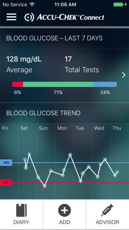 ACCU-CHEK® Connect Diabetes Management App.