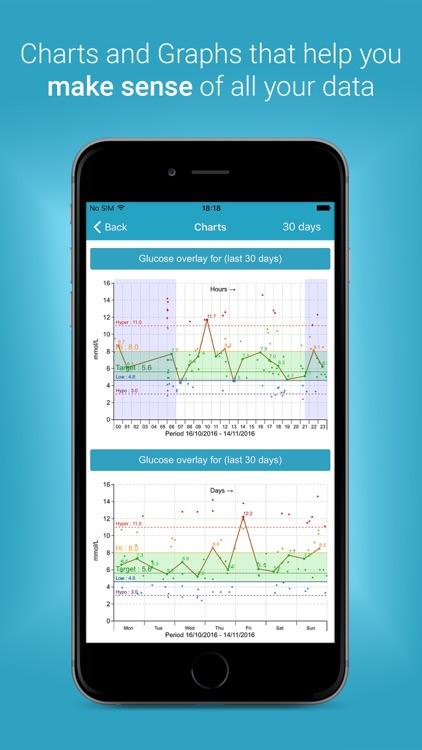 Diabetes:M screenshot-3