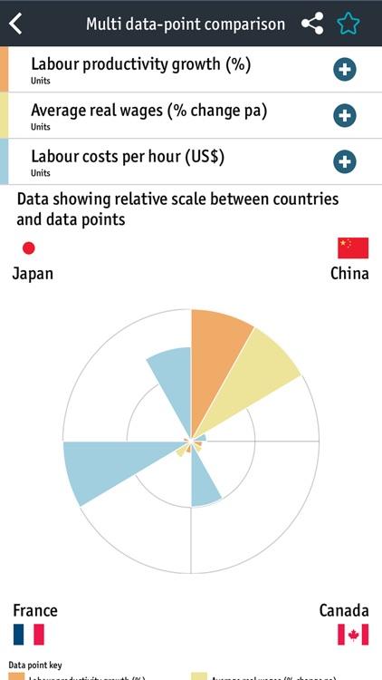 Economist World in Figures screenshot-4