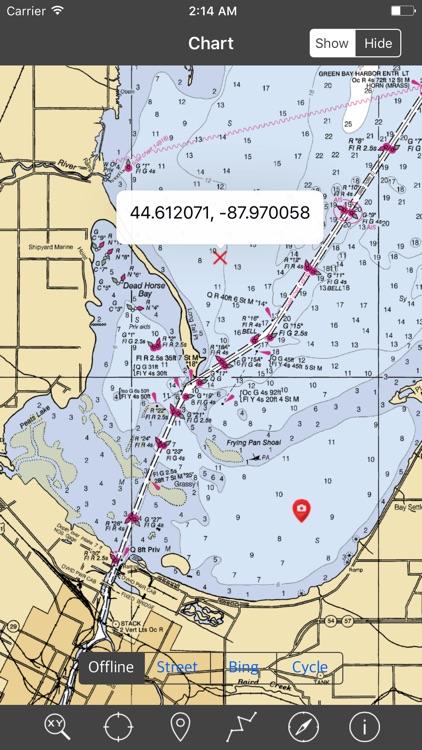 Lake Michigan – Raster Nautical Charts
