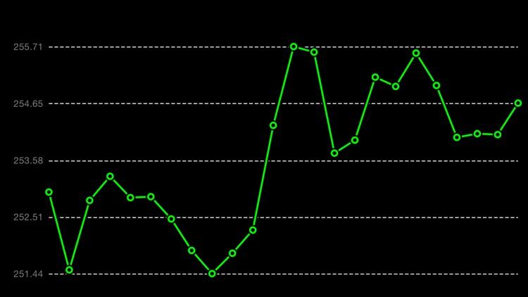 Biticker - BTC, LTC and ETH Ticker and Charts screenshot-4